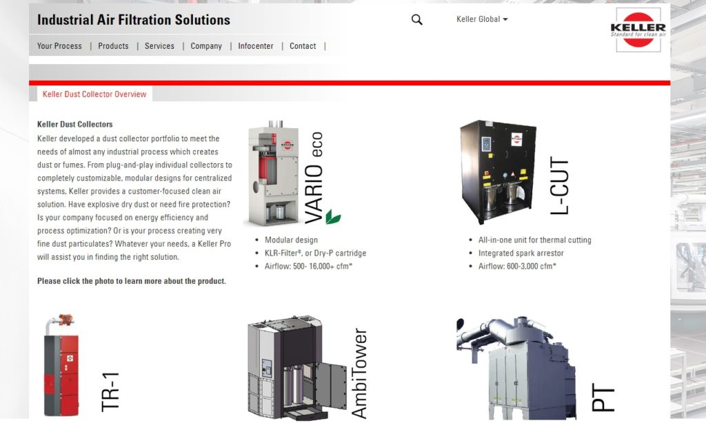 Keller Usa Inc Dust Collector Manufacturers